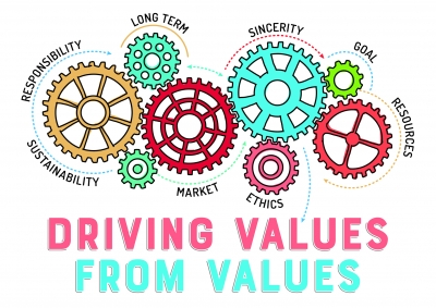 Driving value from values